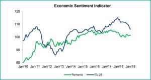 Tabel 3 Macroeconomic brief february 2019 - fppg