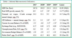 Tabel 06 - fppg