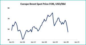 Tabel 1 macroeconomic february 2020 - fppg