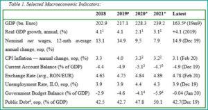 Tabel 6 macroeconomic february 2020 - fppg