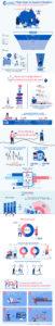 infografic concordia - fppg