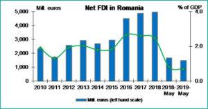 Tabel 02 macroeconomic brief july - fppg