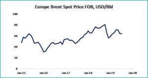 Tabel 05 macroeconomic brief july - fppg