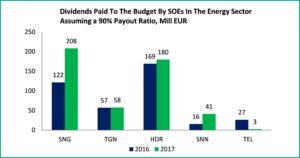 Grafic 1 macroeconomic brief november 2018 - fppg