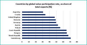 grafic 1 macroeconomics july 2018 - fppg
