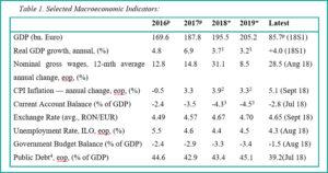tabel 6 macroeconomics september 2018 - fppg