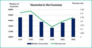 table 2 october macroeconomics - fppg