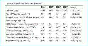 table 5 october macroeconomics - fppg